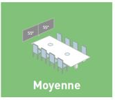 Moyenne salle (6-10 personnes)